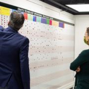 Crafts Technology team looks at skills matrix board