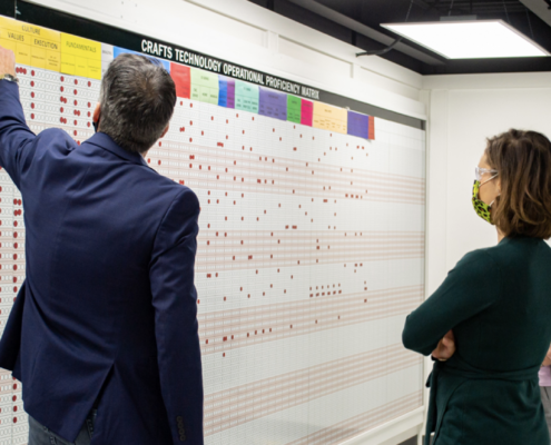 Crafts Technology team looks at skills matrix board
